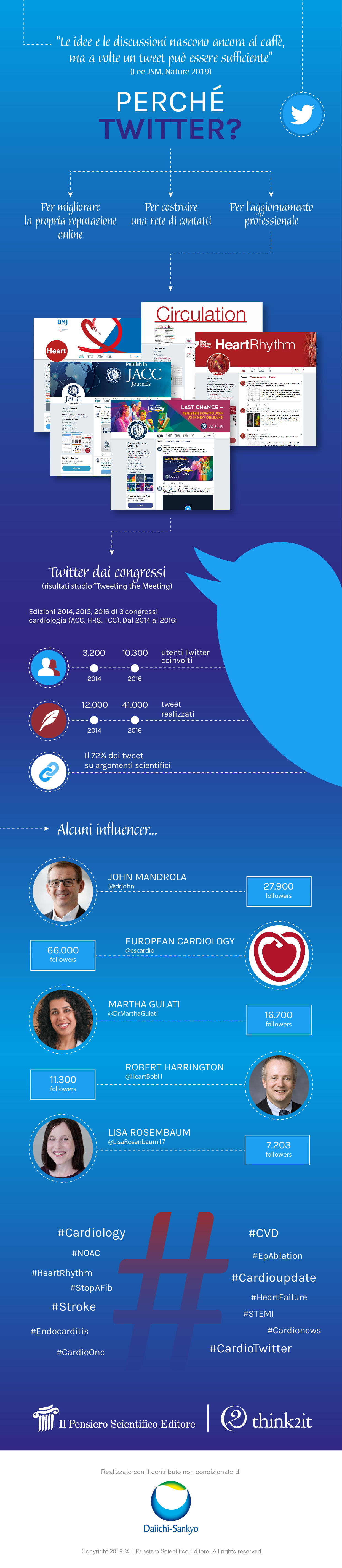 infografica_percheTwitter